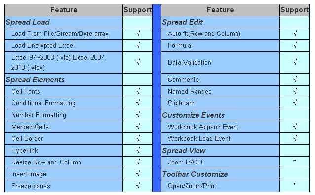 柏際公司-軟體代理的專家-Spire Spreadsheet for WPF